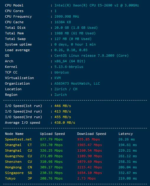 HostHatch:1核/2G/1T HDD/23T流量/1Gbps/芝加哥/$75两年,其他机房也有内存翻倍