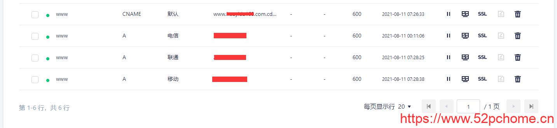 【转载】自动获取cloudflare的ip解决假墙