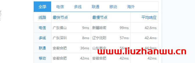 捷锐数据:9月份回馈活动 香港CN2云4H4G10M低至399一年,免费赠送宝塔Linux企业版,附简单测评
